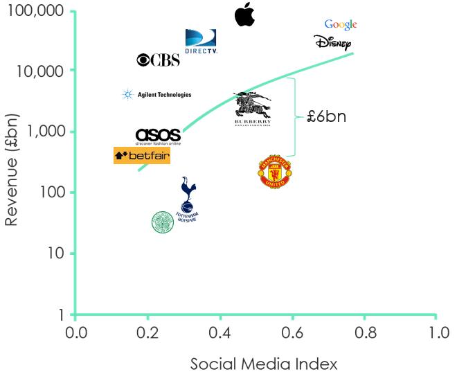 DecTech Money vs. Media