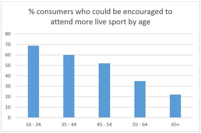 consumers_moresport